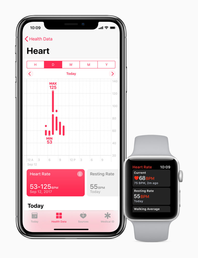 photo image Heart Rate Monitoring is Taking Massive Strides Forward in watchOS 4