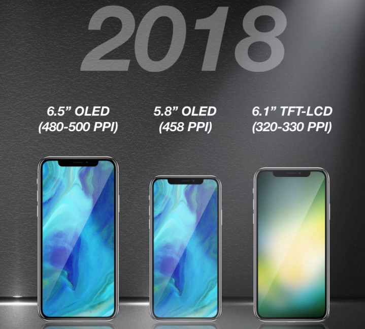 photo image KGI: Three New iPhones Coming in '18, Including a 6.5-Inch iPhone X Plus